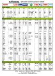 Převodník značení výrobců upínacích ložisek ve formátu PDF